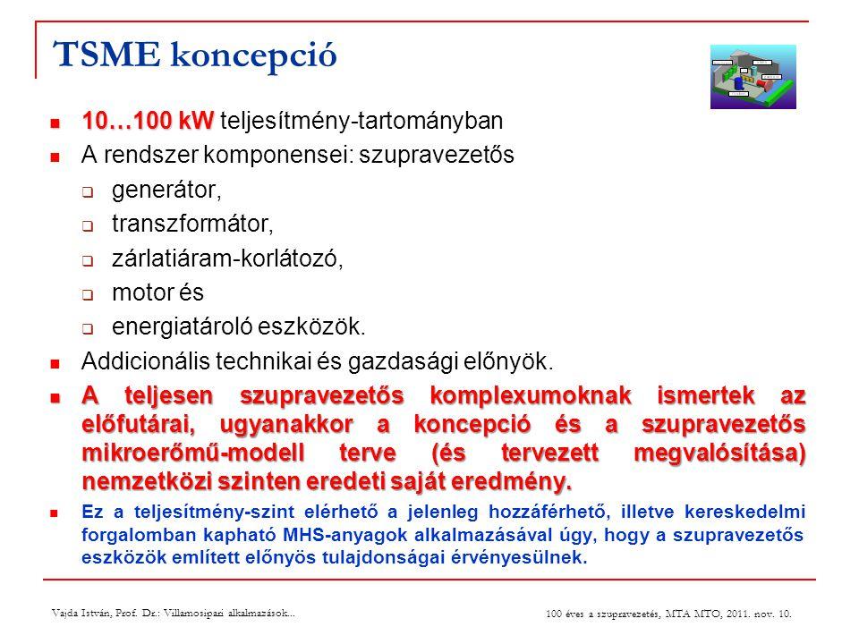 TSME koncepció 10…100 kW teljesítmény-tartományban