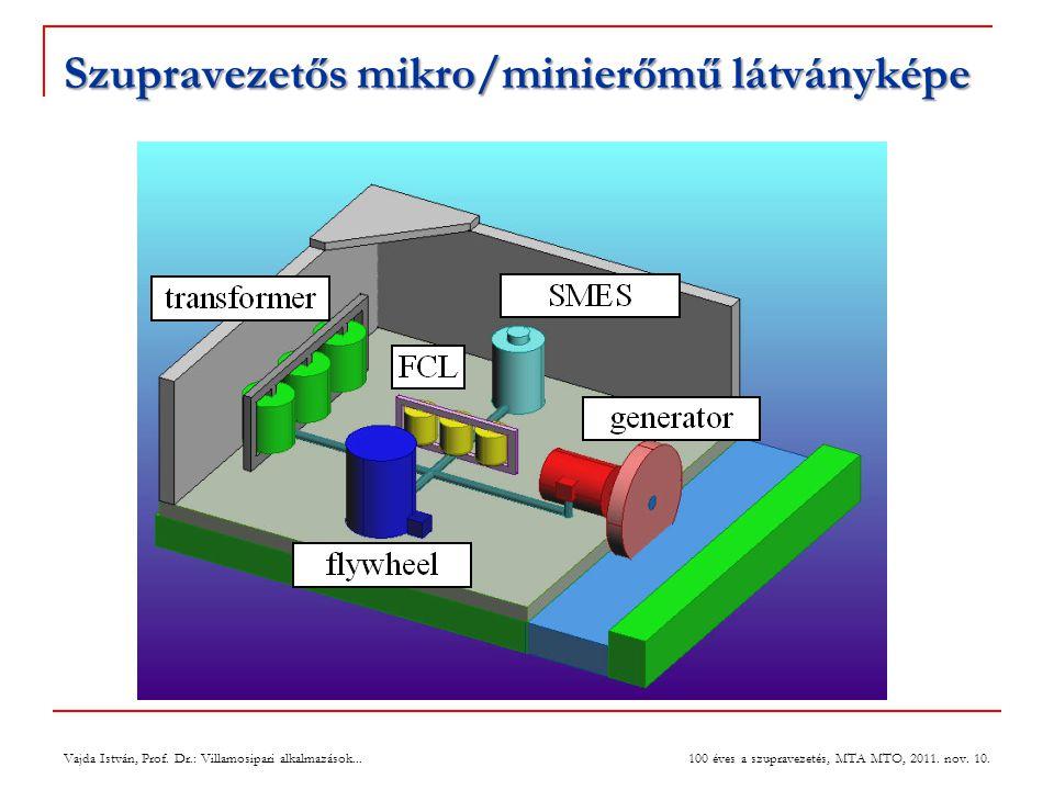 Szupravezetős mikro/minierőmű látványképe