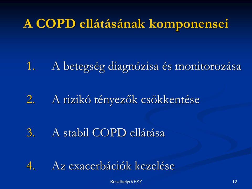 A COPD ellátásának komponensei