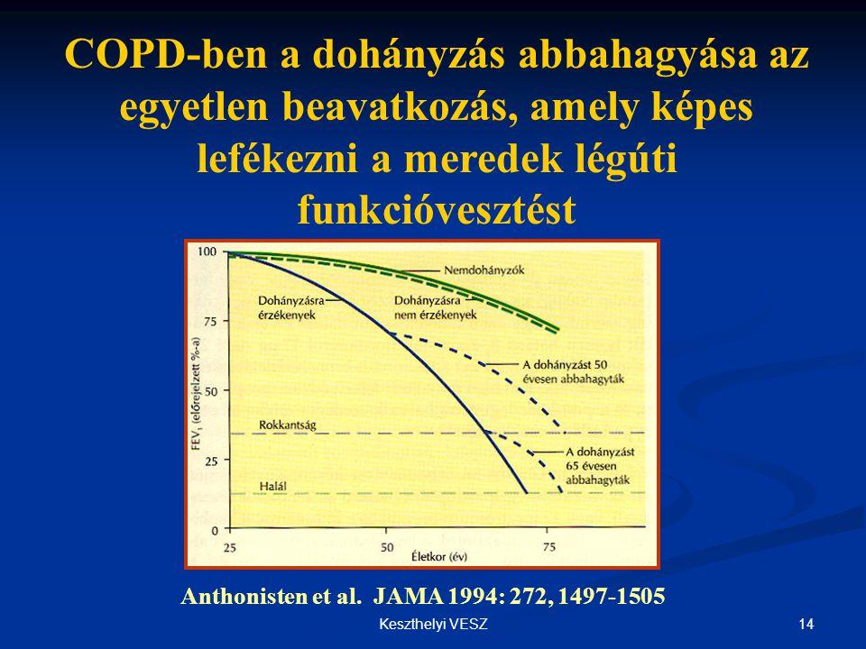 Anthonisten et al. JAMA 1994: 272, 1497-1505