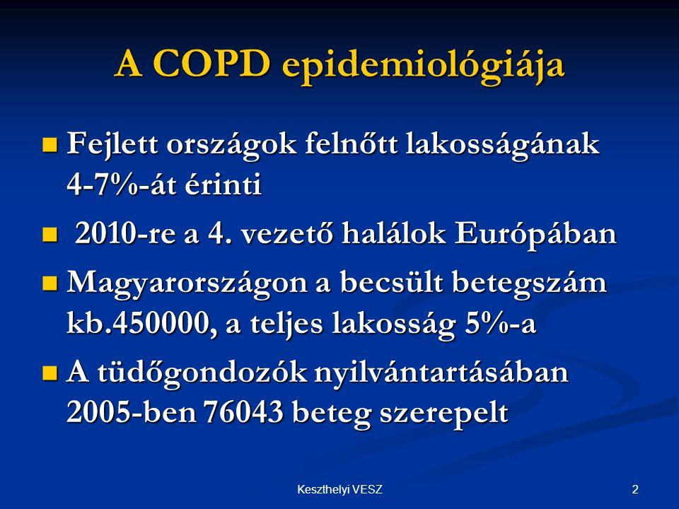 A COPD epidemiológiája