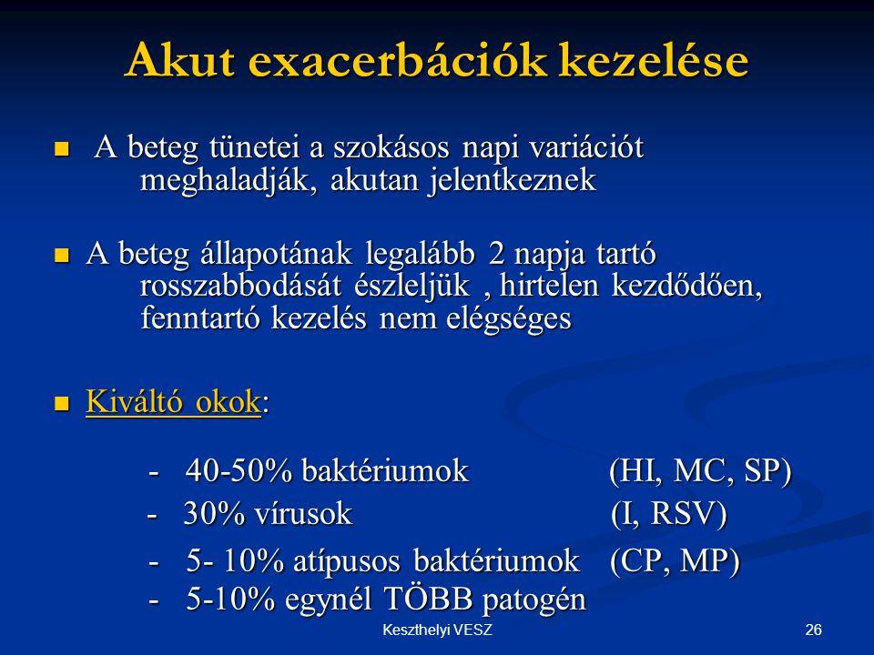 Akut exacerbációk kezelése