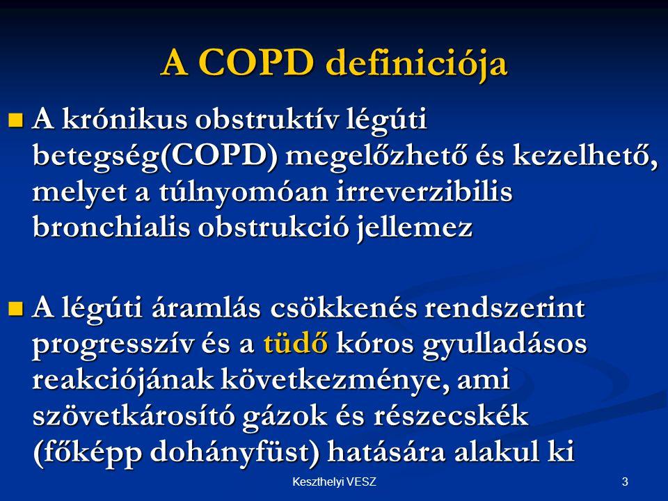 A COPD definiciója