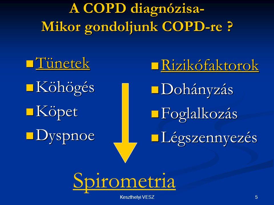 A COPD diagnózisa- Mikor gondoljunk COPD-re