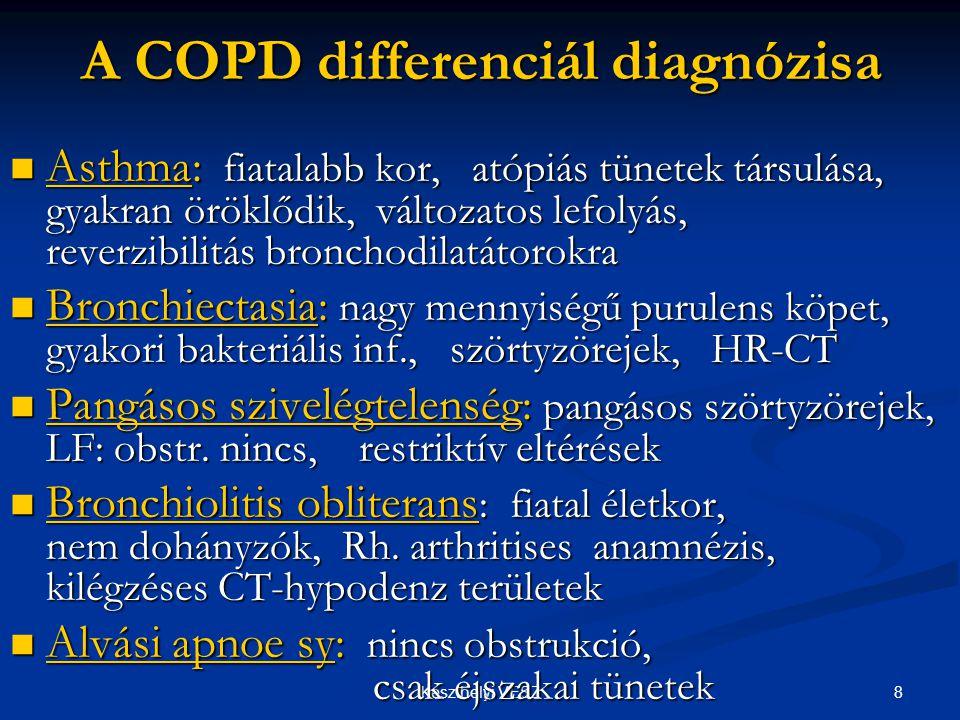 A COPD differenciál diagnózisa