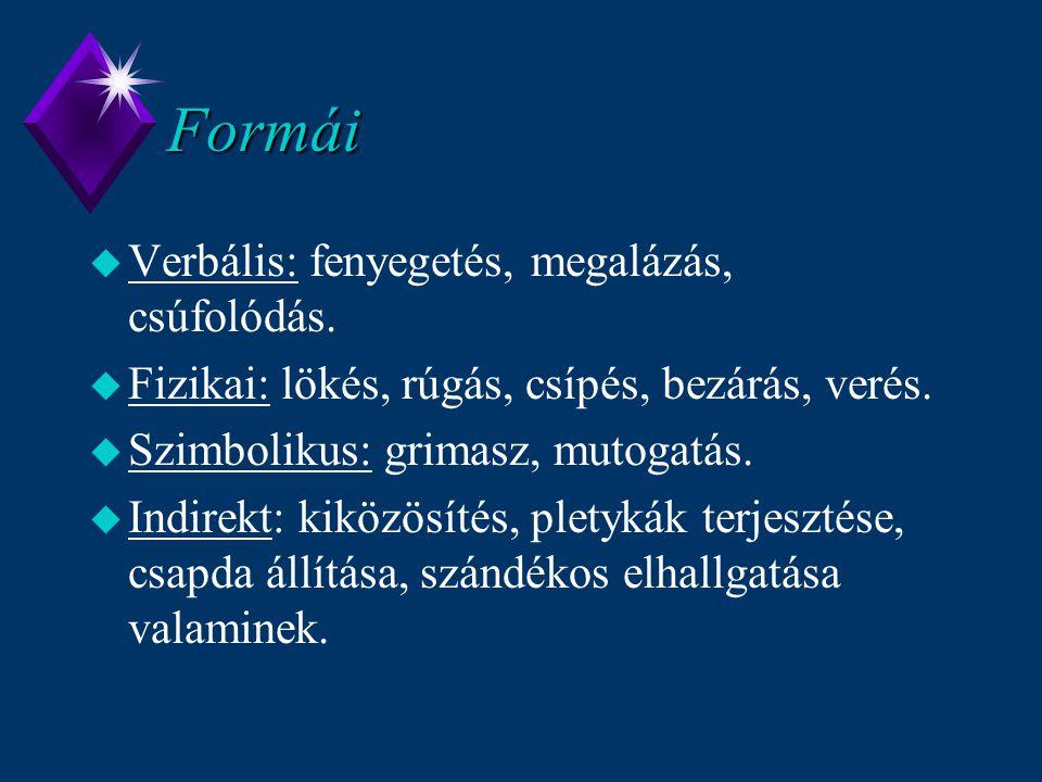 Formái Verbális: fenyegetés, megalázás, csúfolódás.