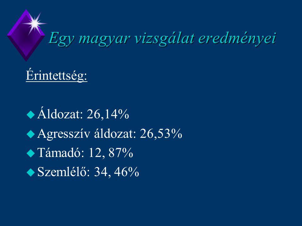 Egy magyar vizsgálat eredményei