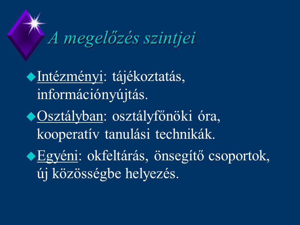 A megelőzés szintjei Intézményi: tájékoztatás, információnyújtás.