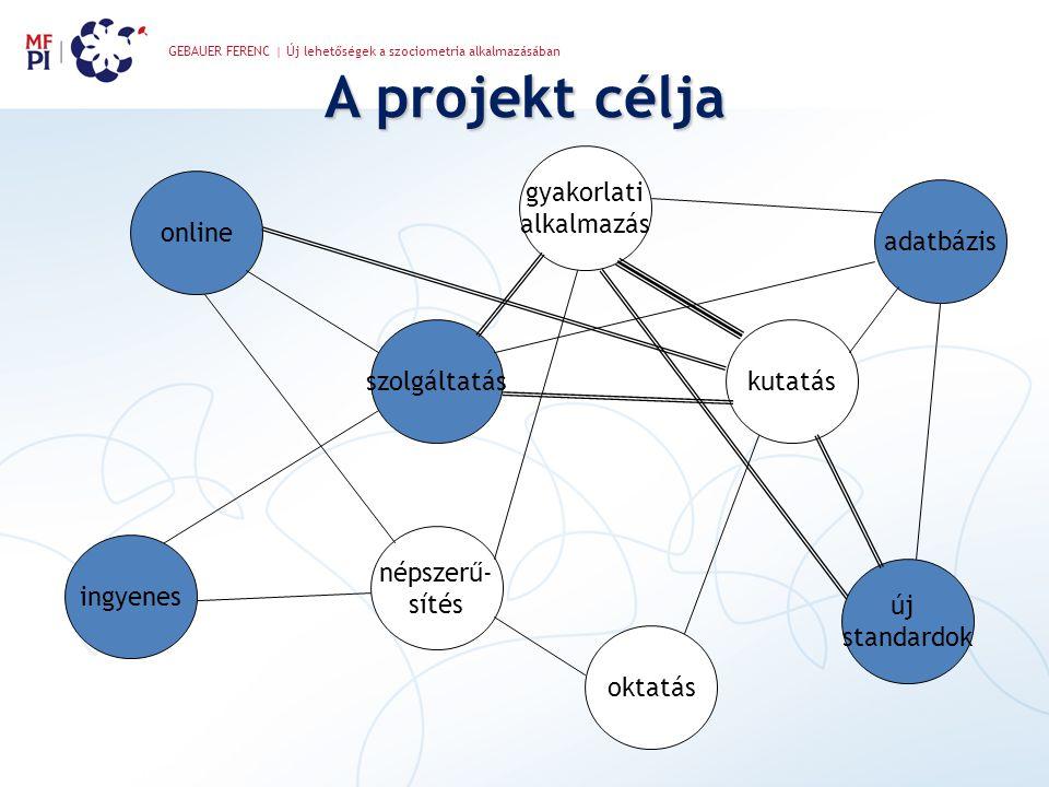 A projekt célja gyakorlati alkalmazás online adatbázis szolgáltatás