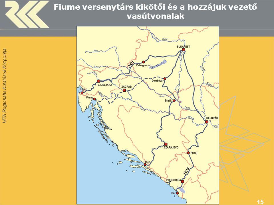 Fiume versenytárs kikötői és a hozzájuk vezető vasútvonalak