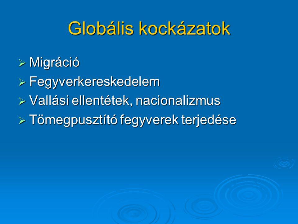 Globális kockázatok Migráció Fegyverkereskedelem