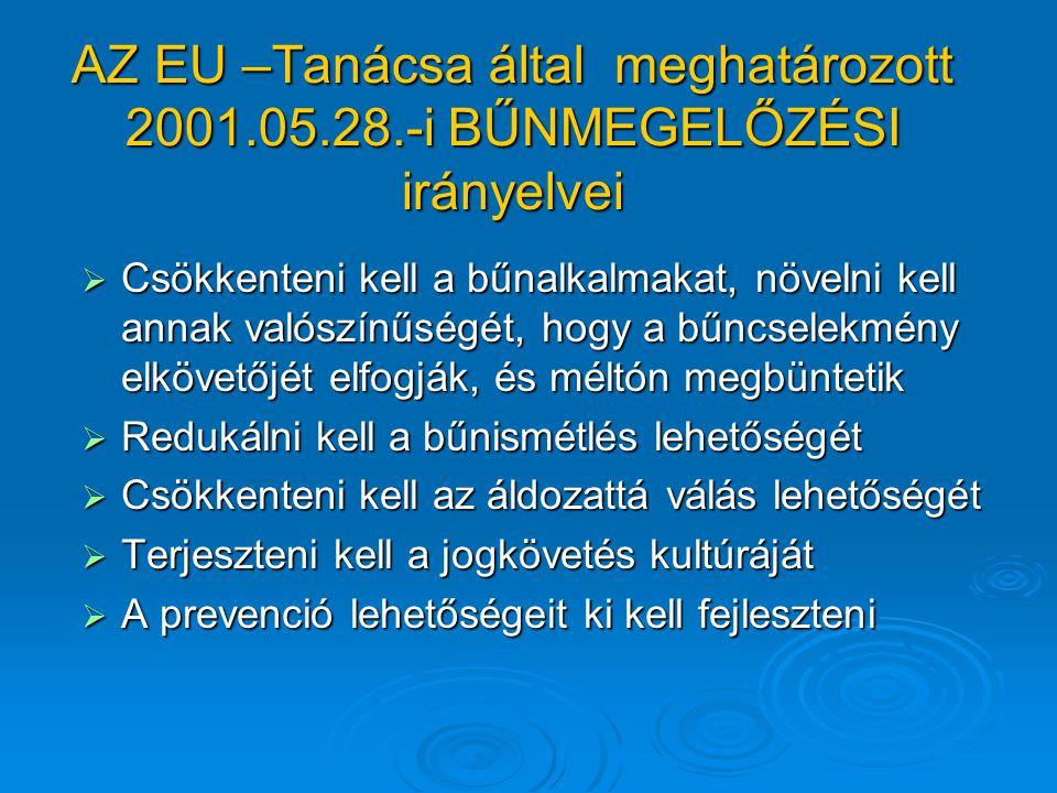 AZ EU –Tanácsa által meghatározott 2001. 05. 28