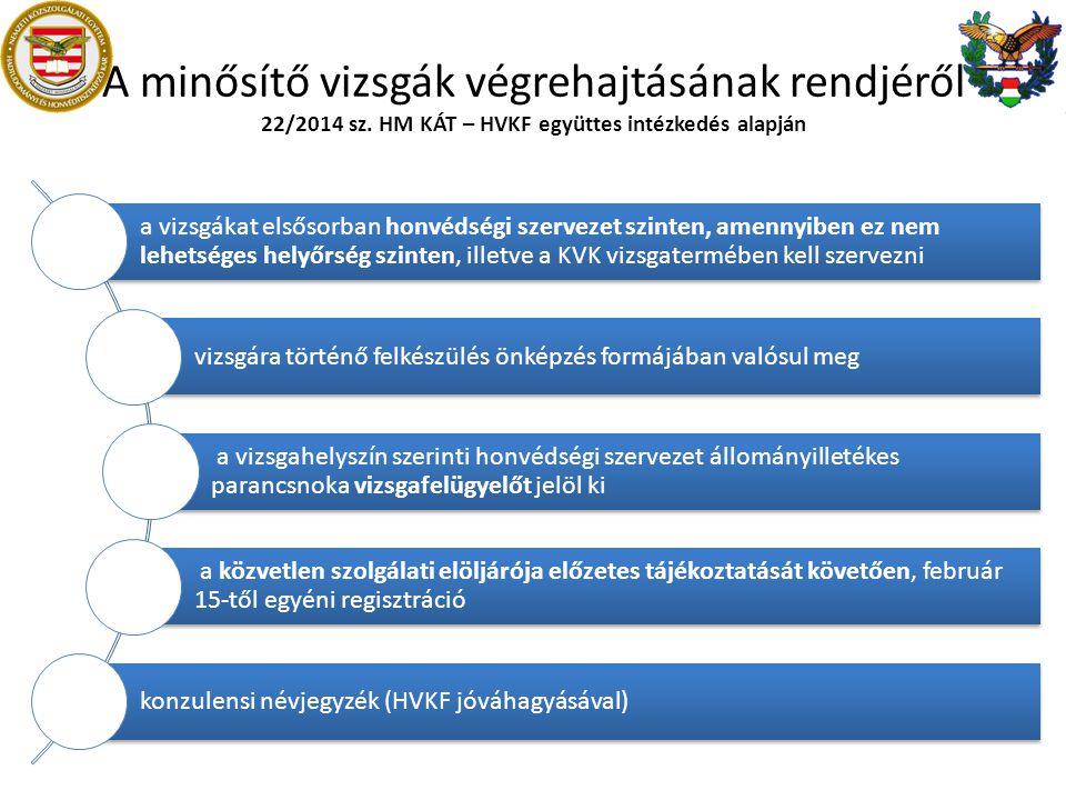 A minősítő vizsgák végrehajtásának rendjéről 22/2014 sz