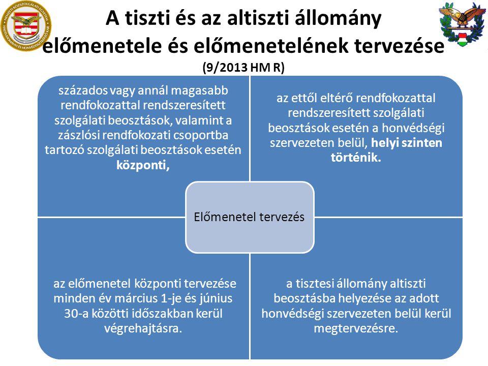 A tiszti és az altiszti állomány előmenetele és előmenetelének tervezése (9/2013 HM R)