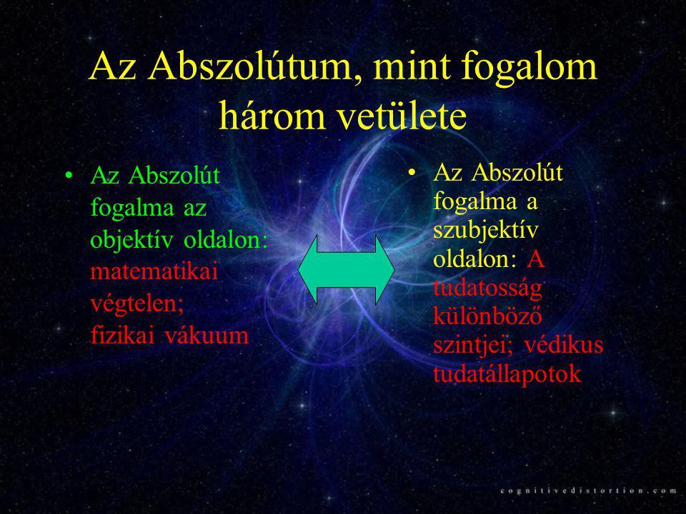 Az Abszolútum, mint fogalom három vetülete
