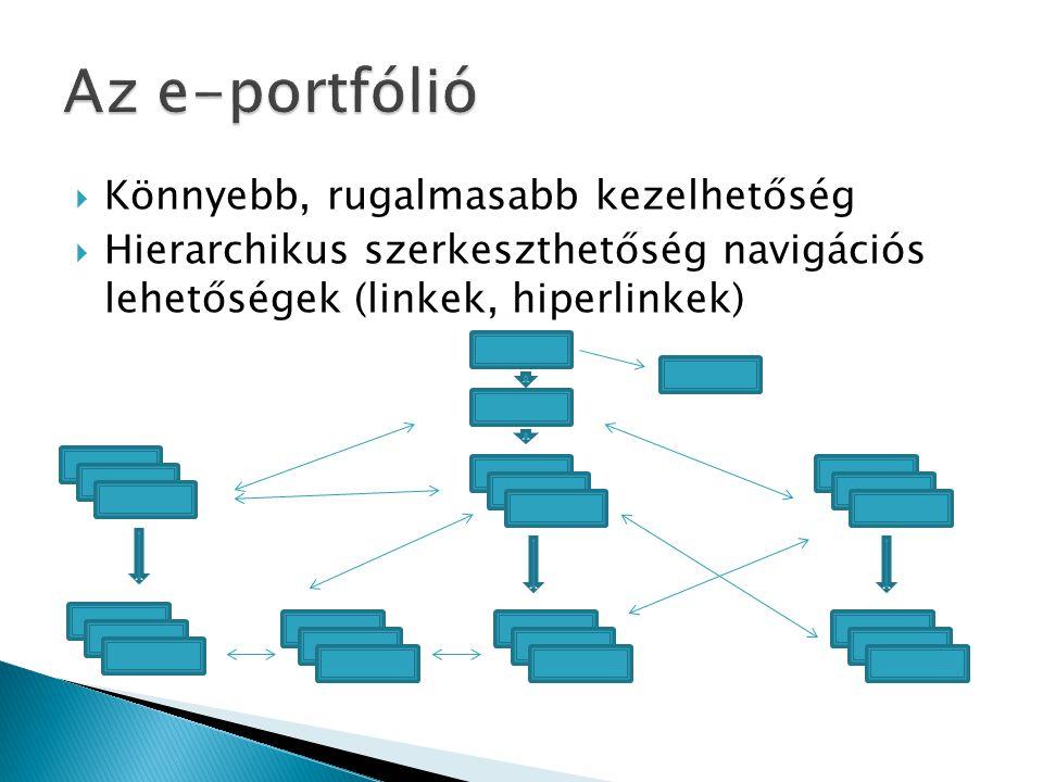 Az e-portfólió Könnyebb, rugalmasabb kezelhetőség