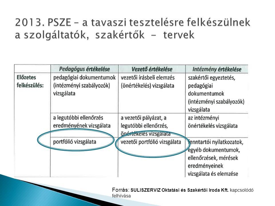 2013. PSZE – a tavaszi tesztelésre felkészülnek a szolgáltatók, szakértők - tervek