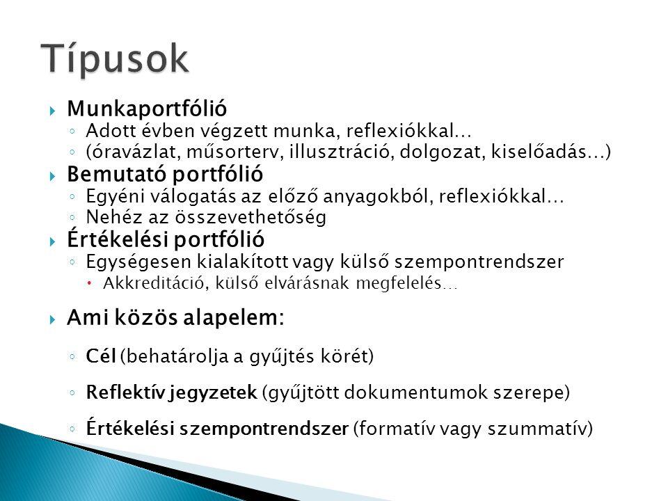 Típusok Munkaportfólió Bemutató portfólió Értékelési portfólió