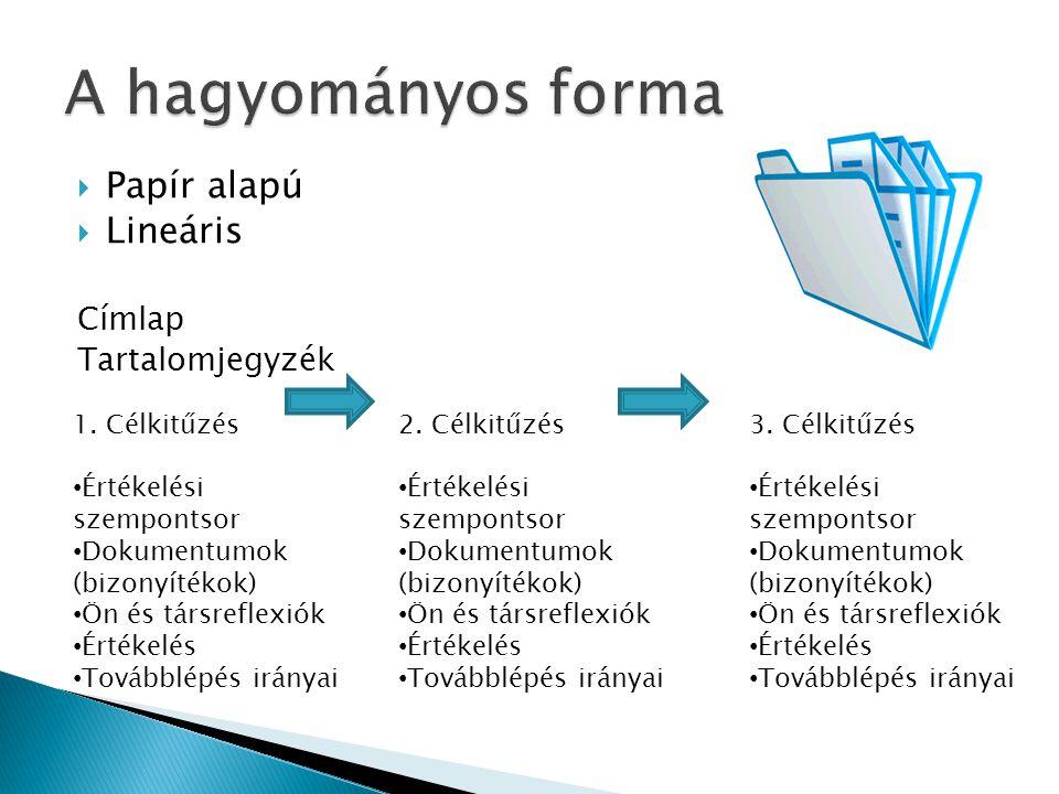 A hagyományos forma Papír alapú Lineáris Címlap Tartalomjegyzék