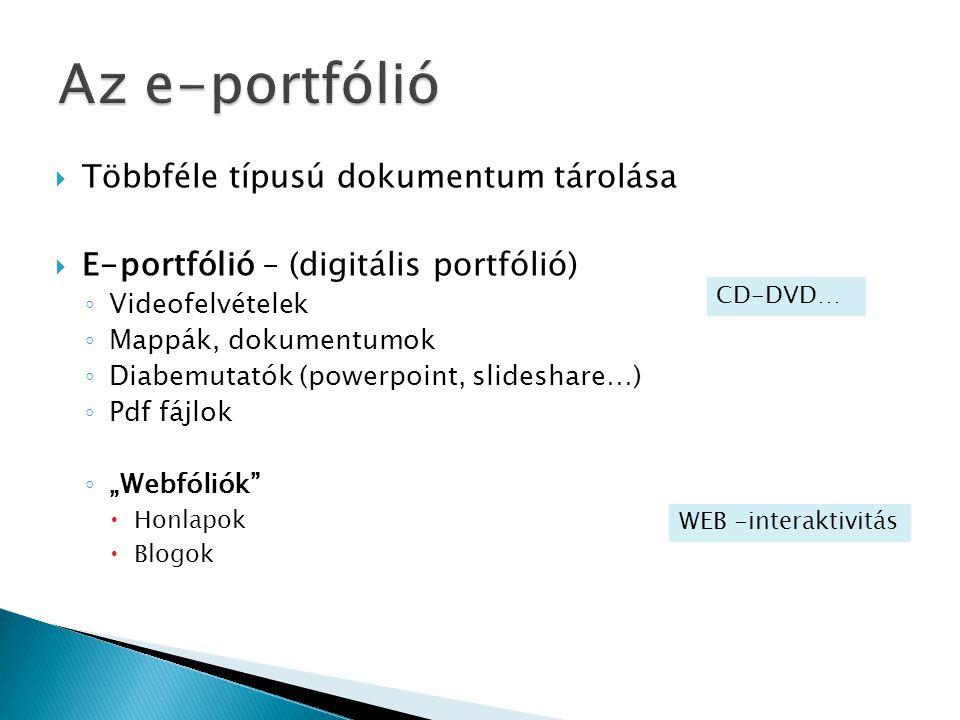 Az e-portfólió Többféle típusú dokumentum tárolása