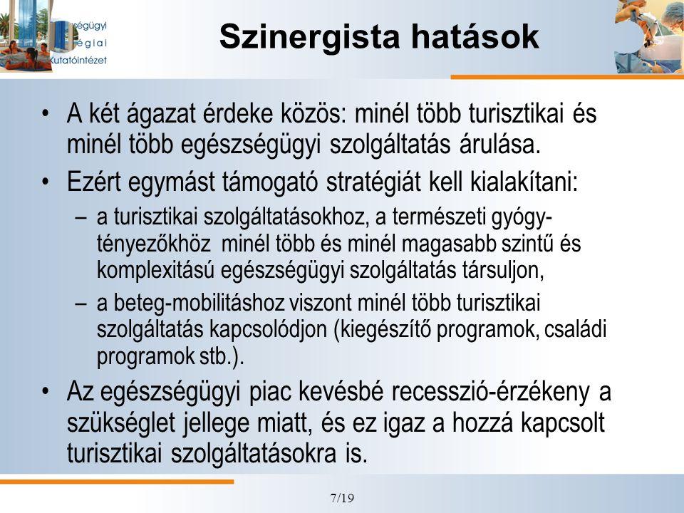 Szinergista hatások A két ágazat érdeke közös: minél több turisztikai és minél több egészségügyi szolgáltatás árulása.
