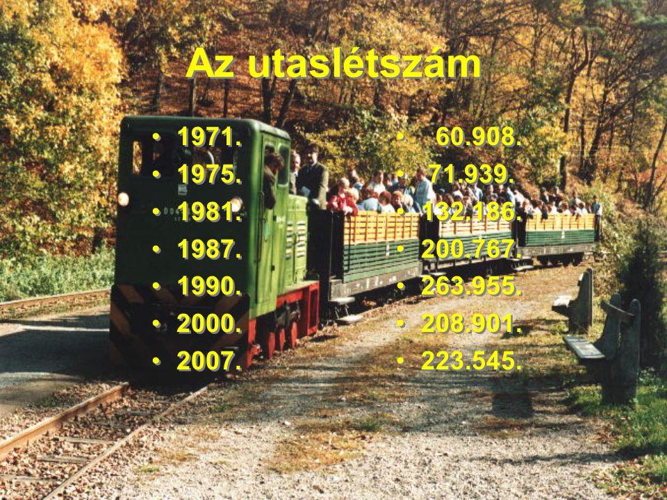 Az utaslétszám 1971. 1975. 1981. 1987. 1990. 2000. 2007. 60.908. 71.939. 132.186. 200.767.