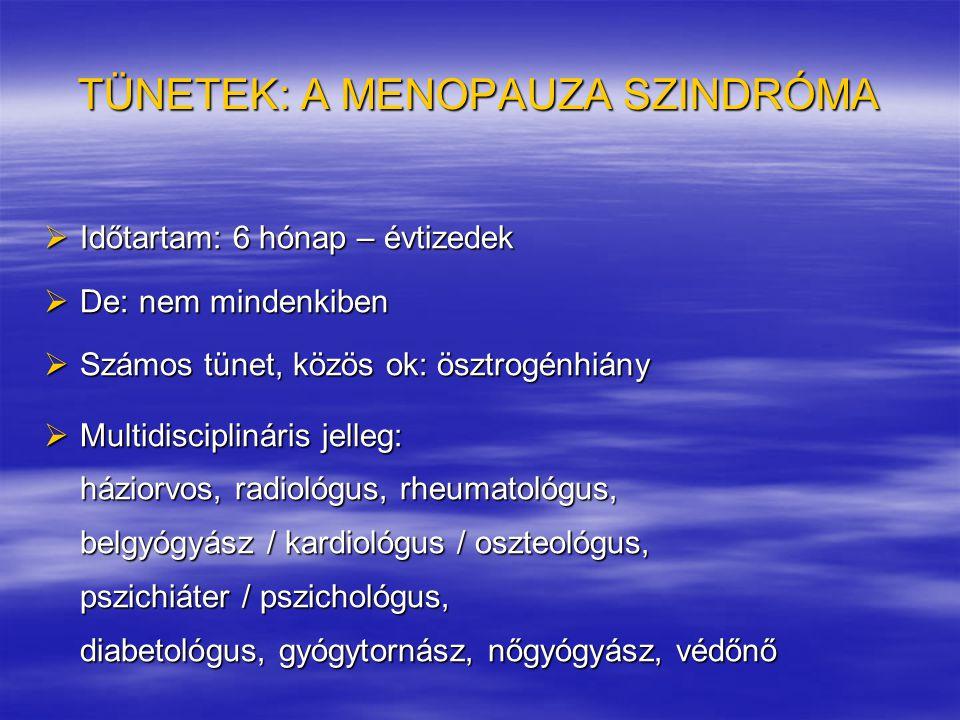 TÜNETEK: A MENOPAUZA SZINDRÓMA