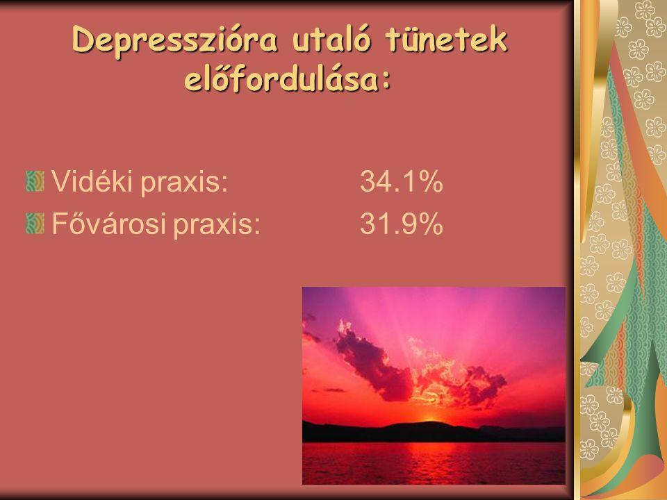 Depresszióra utaló tünetek előfordulása: