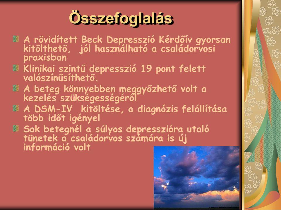 Összefoglalás A rövidített Beck Depresszió Kérdőív gyorsan kitölthető, jól használható a családorvosi praxisban.