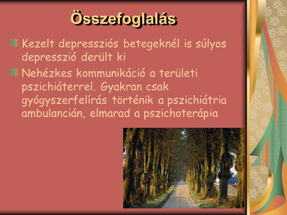 Összefoglalás Kezelt depressziós betegeknél is súlyos depresszió derült ki.