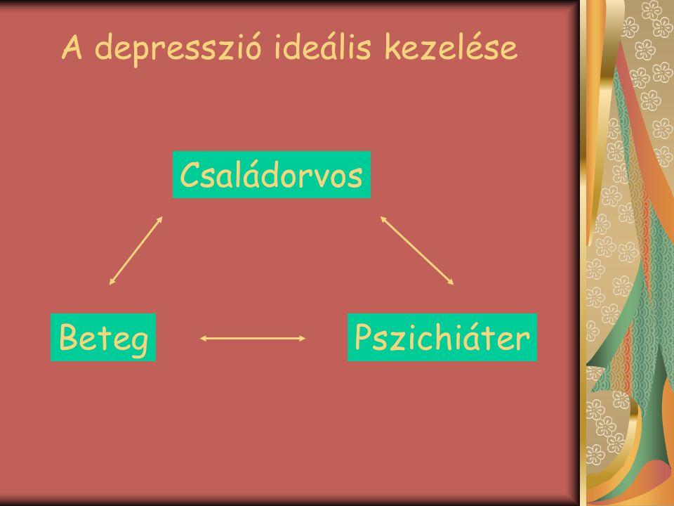 A depresszió ideális kezelése