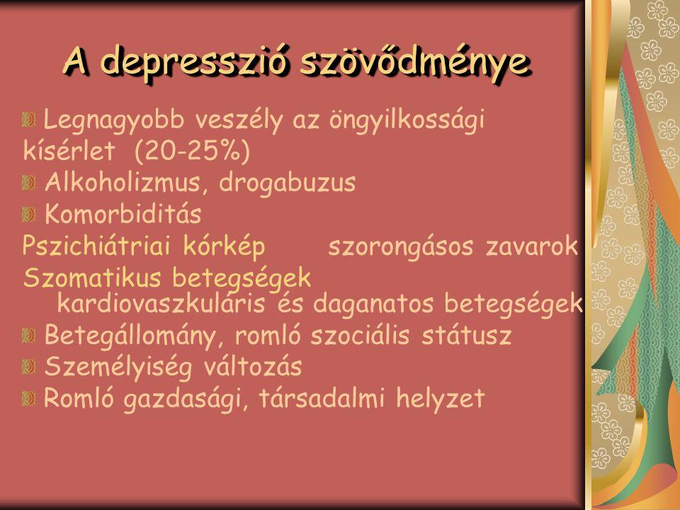 A depresszió szövődménye