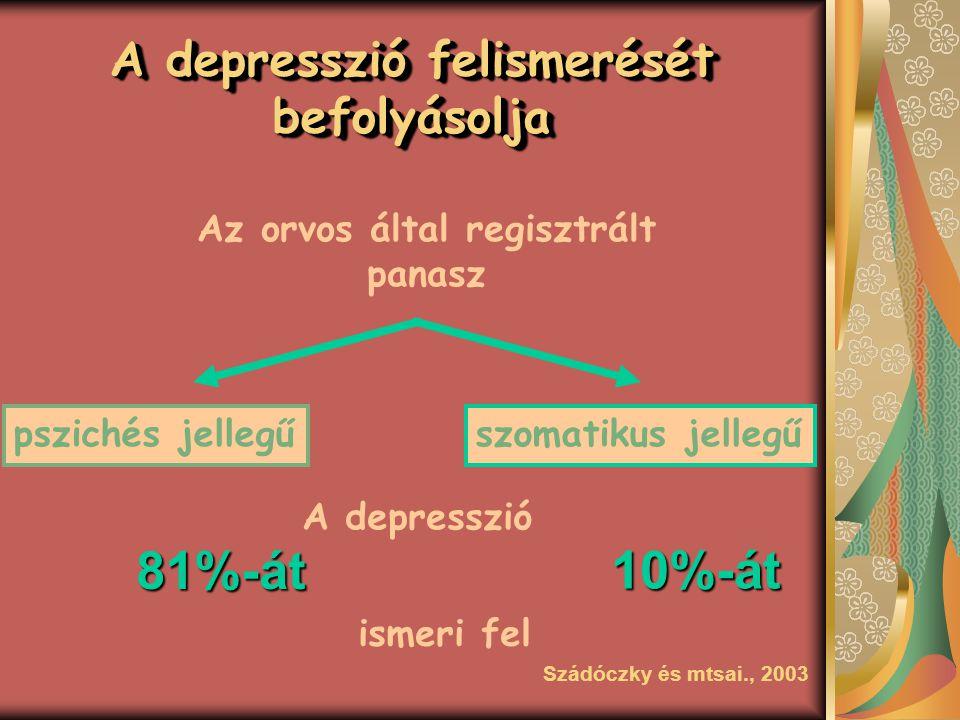 A depresszió felismerését befolyásolja
