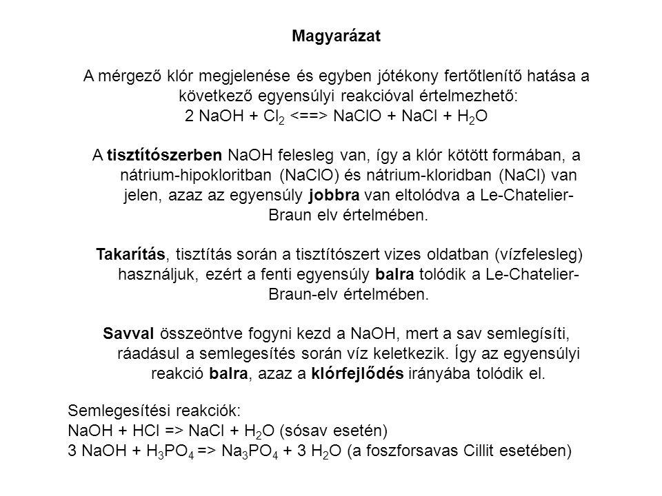 2 NaOH + Cl2 <==> NaClO + NaCl + H2O