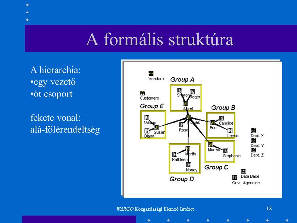 A formális struktúra A hierarchia: egy vezető öt csoport