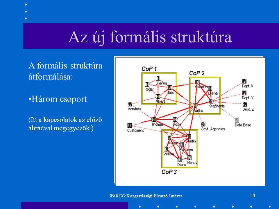Az új formális struktúra