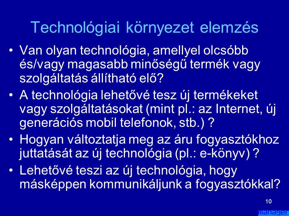Technológiai környezet elemzés