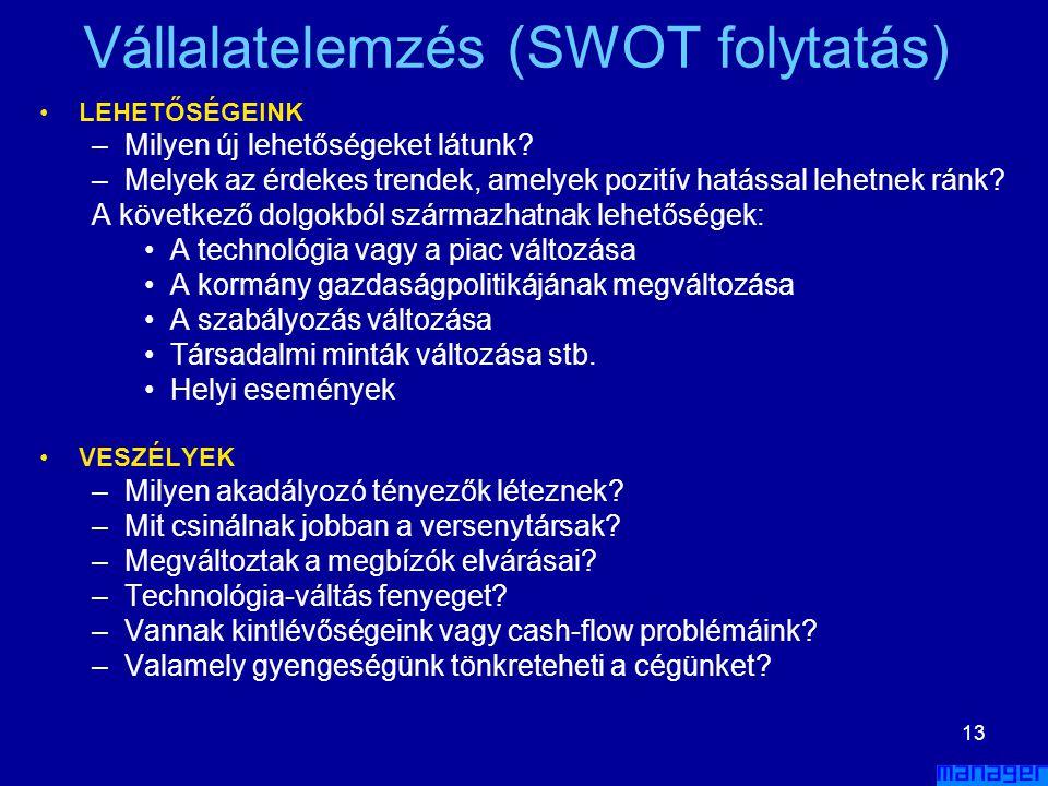 Vállalatelemzés (SWOT folytatás)