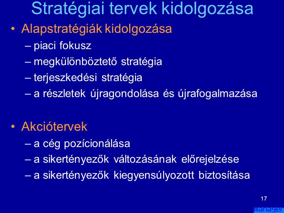 Stratégiai tervek kidolgozása