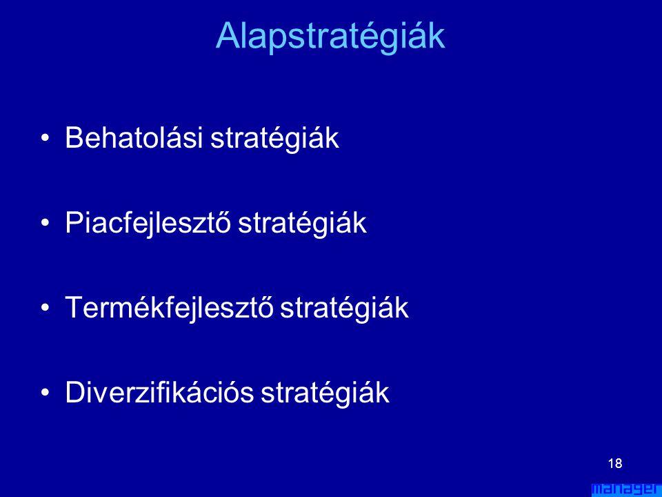 Alapstratégiák Behatolási stratégiák Piacfejlesztő stratégiák