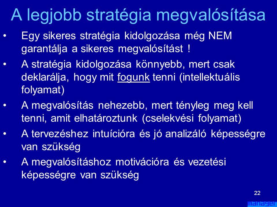 A legjobb stratégia megvalósítása
