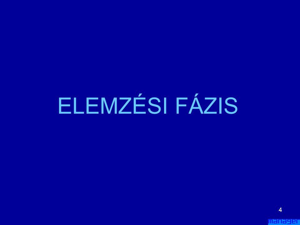 ELEMZÉSI FÁZIS