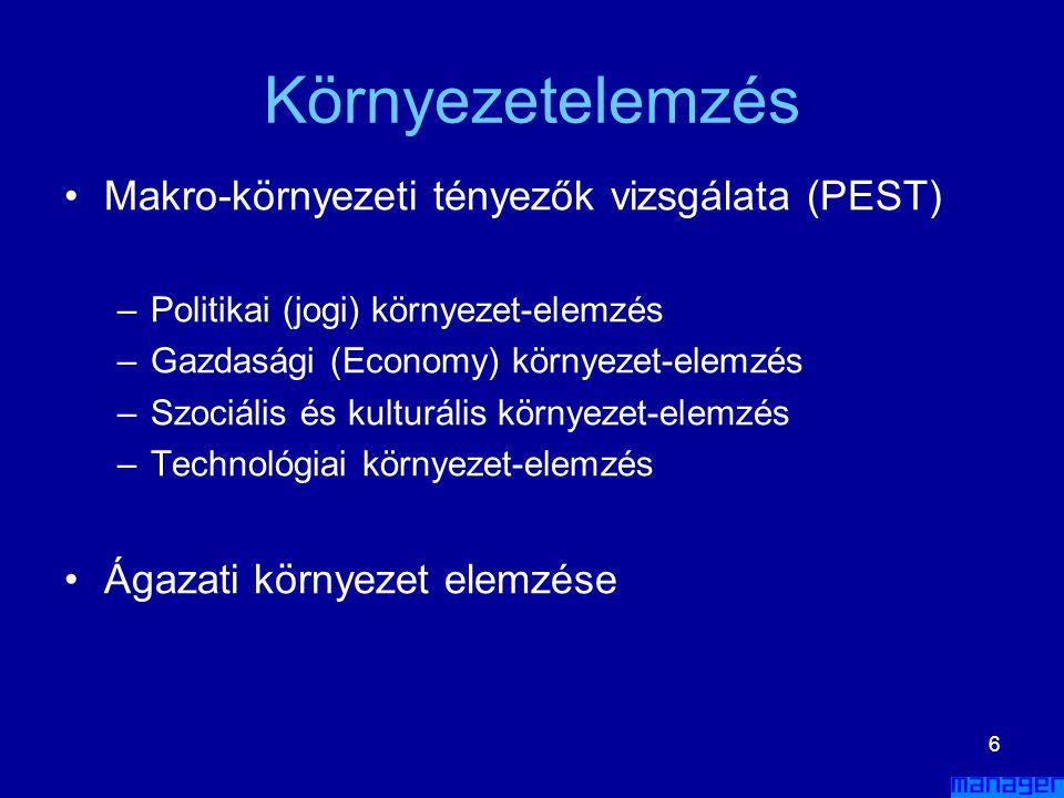 Környezetelemzés Makro-környezeti tényezők vizsgálata (PEST)