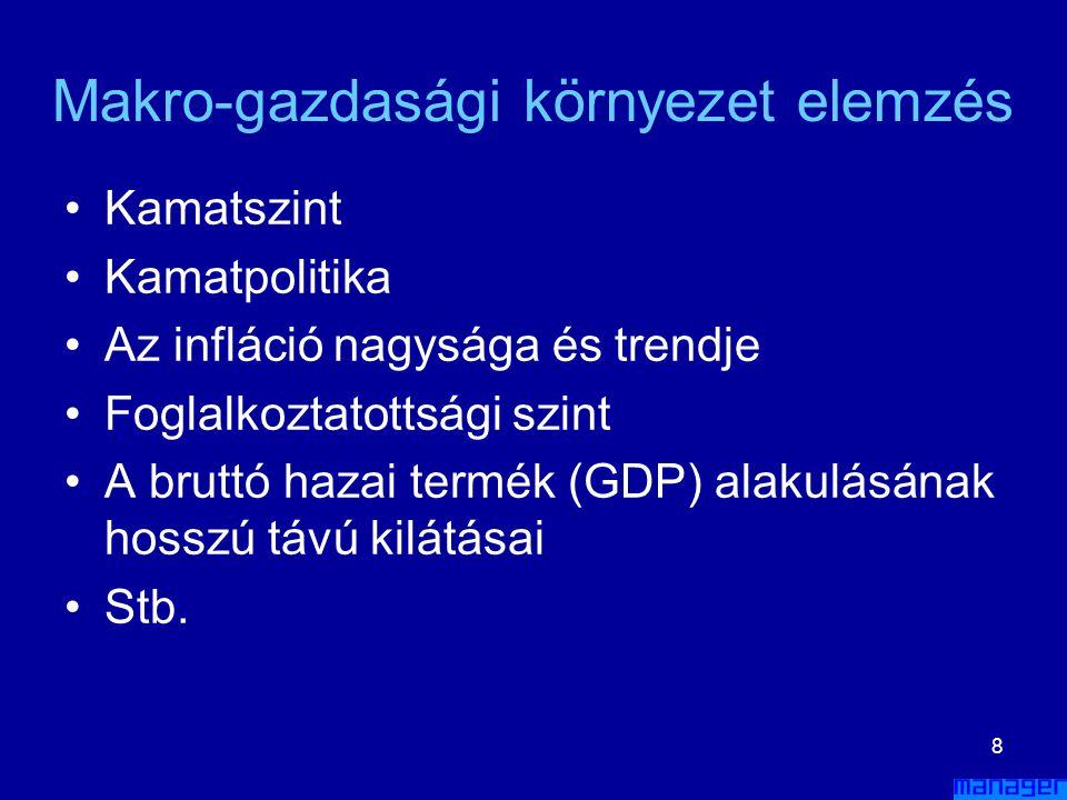 Makro-gazdasági környezet elemzés