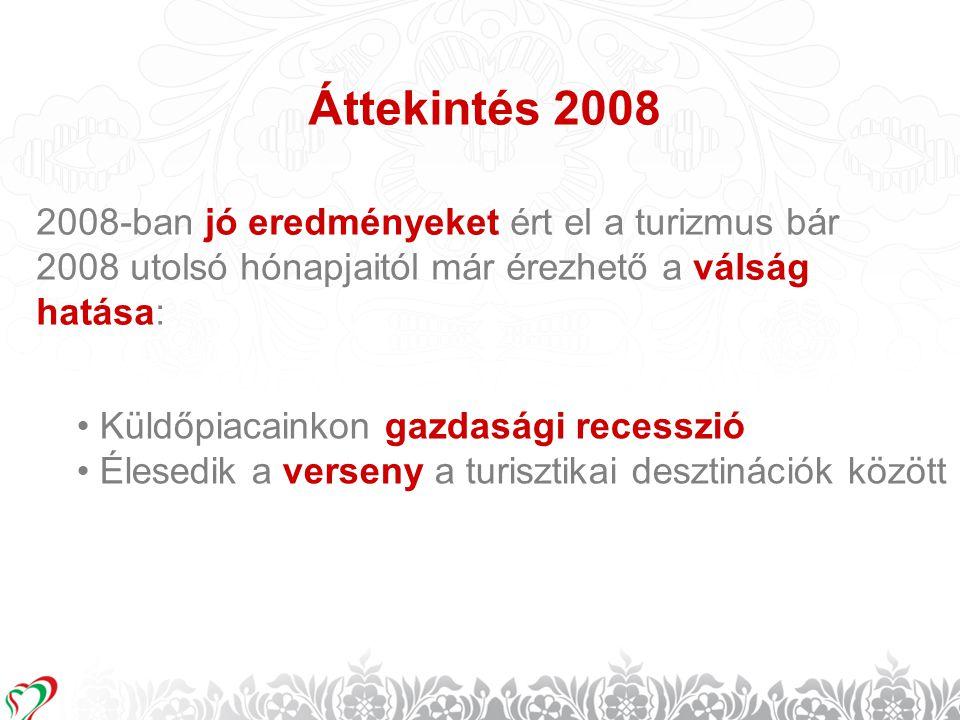 Áttekintés 2008 2008-ban jó eredményeket ért el a turizmus bár