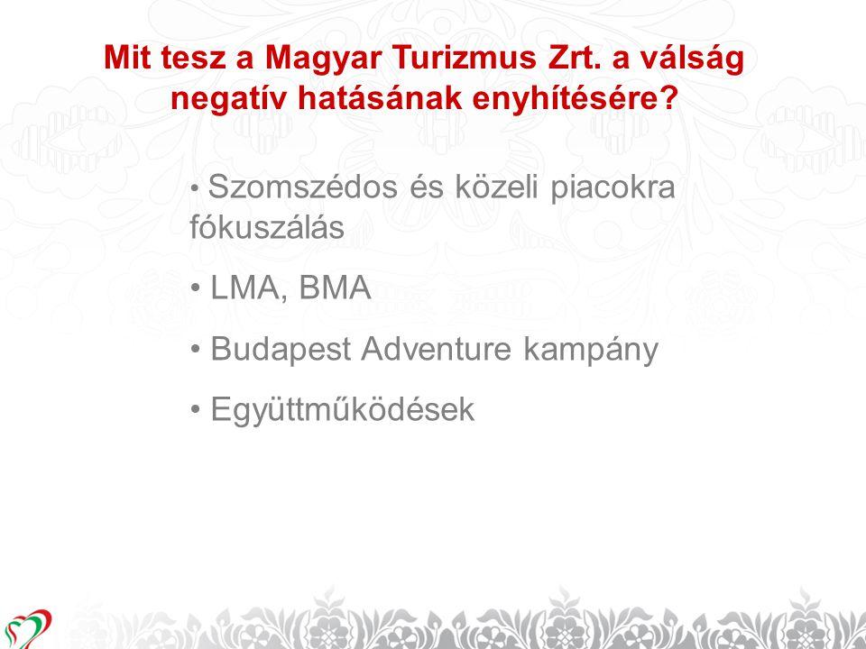 Budapest Adventure kampány Együttműködések