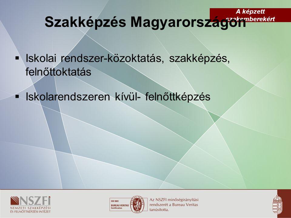 Szakképzés Magyarországon