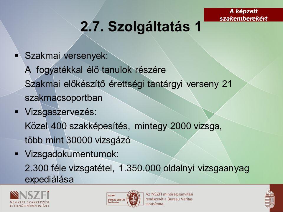 2.7. Szolgáltatás 1 Szakmai versenyek: