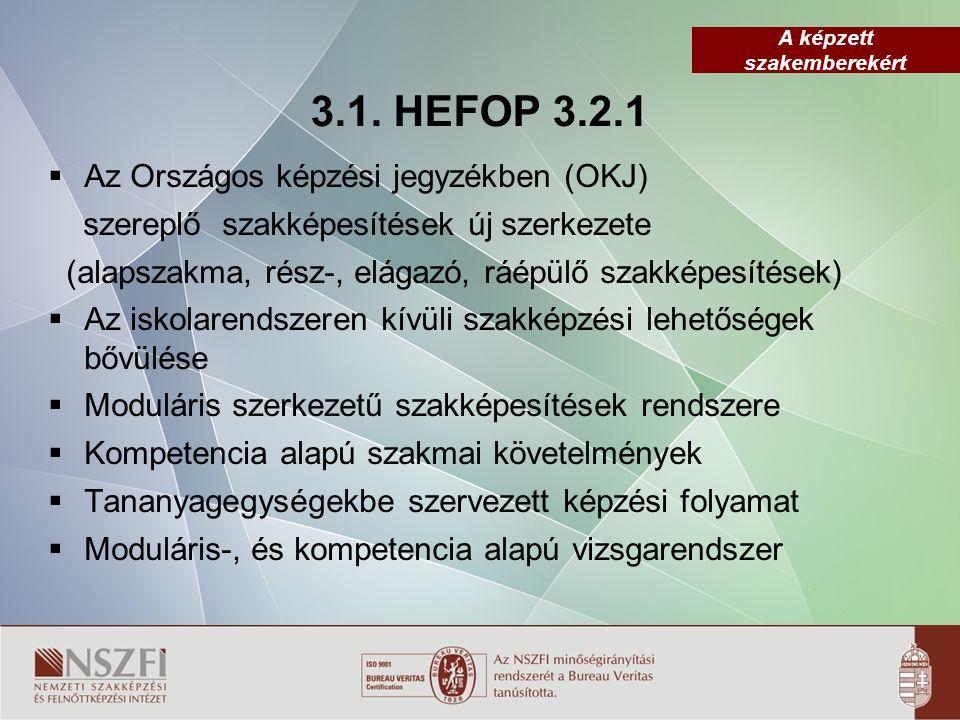 3.1. HEFOP 3.2.1 Az Országos képzési jegyzékben (OKJ)