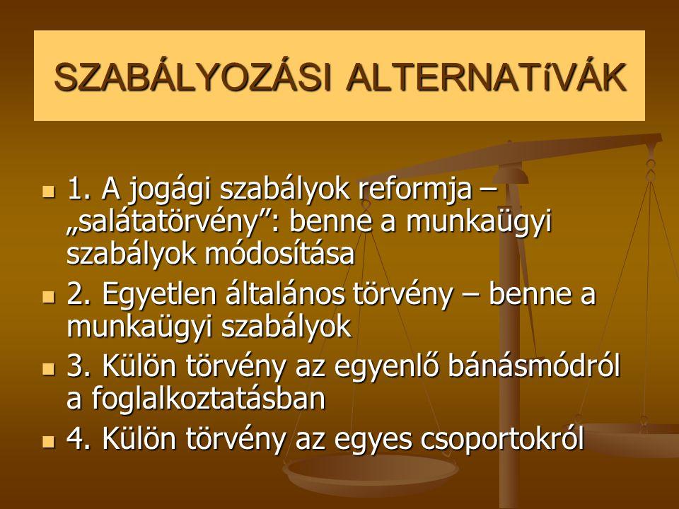 SZABÁLYOZÁSI ALTERNATíVÁK